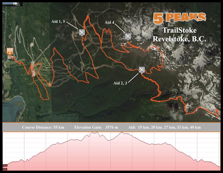 The Trailstoke race course